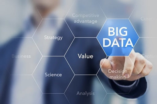 Pengambilan Keputusan dengan Data